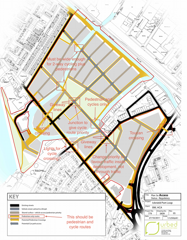 Push Bikes' recommendations for the Icknield Port Loop development